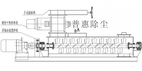 sj-40双轴加湿搅拌机使用说明书